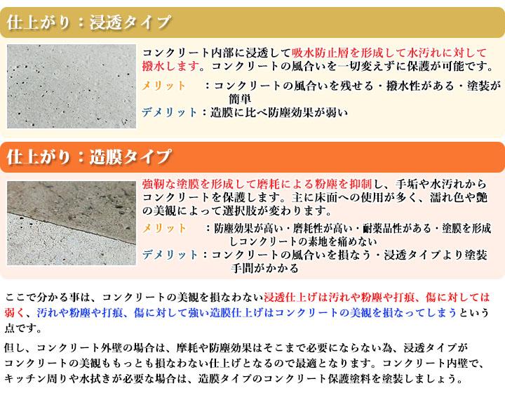 壁面コンクリート・モルタル保護塗料