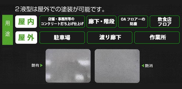 ユカクリートコンクリート用水系クリヤー2液型