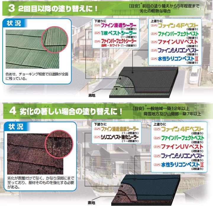 スレート屋根用塗料シリーズ