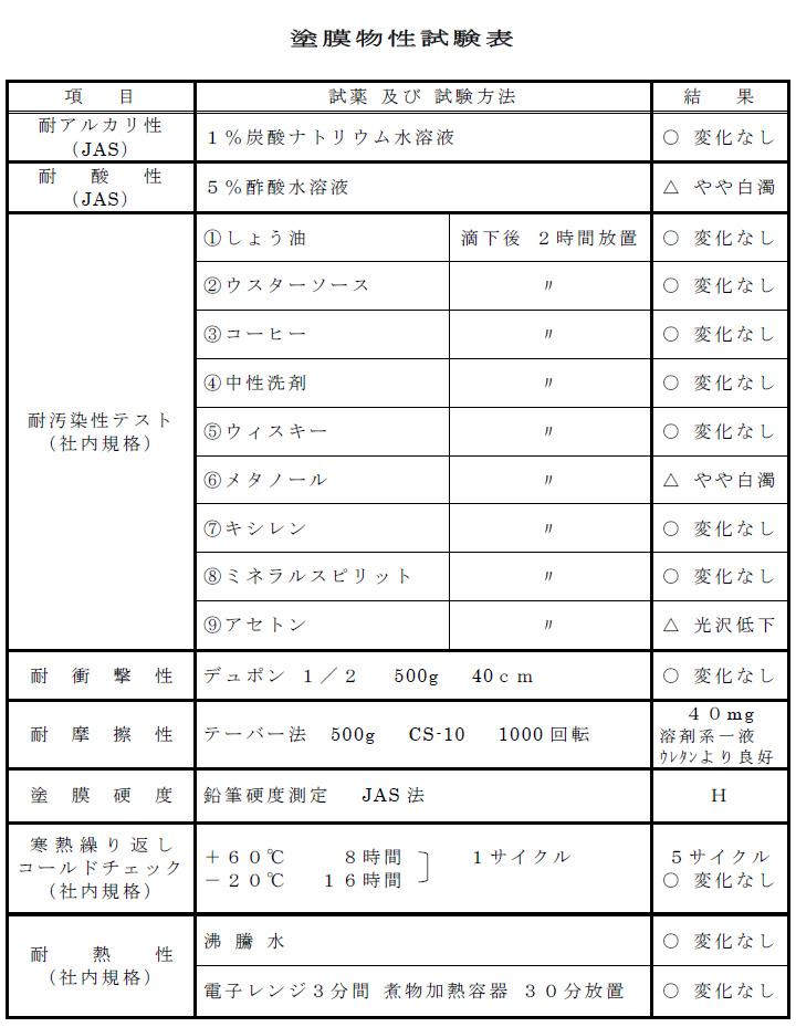 フレッシュアクア SP-100 HSシリーズ